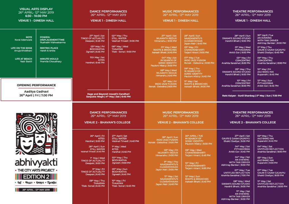 abhivyakti-arts-date-time-schedule-ahmedabad