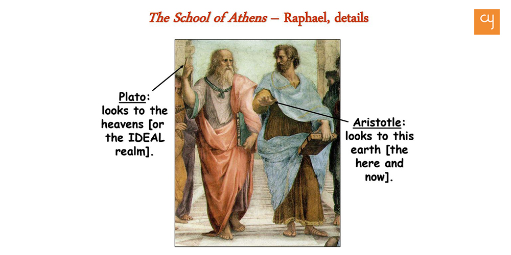 Plato and Aristotle's gestures